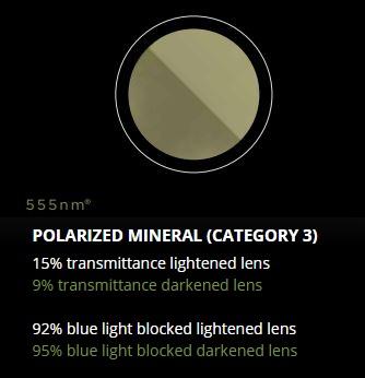 Serengeti-555nm-polarised-mineral