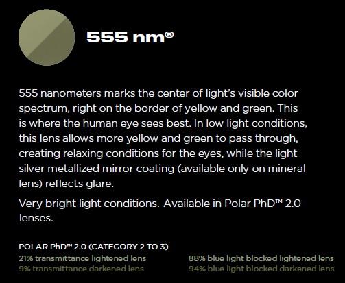 Serengeti-555nm-polar-phd-lenses
