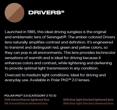 Serengeti-drivers-polar-phd-lenses