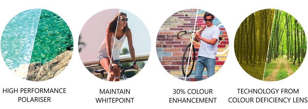 Bolle Volt+ sunglasses - lens benefits info
