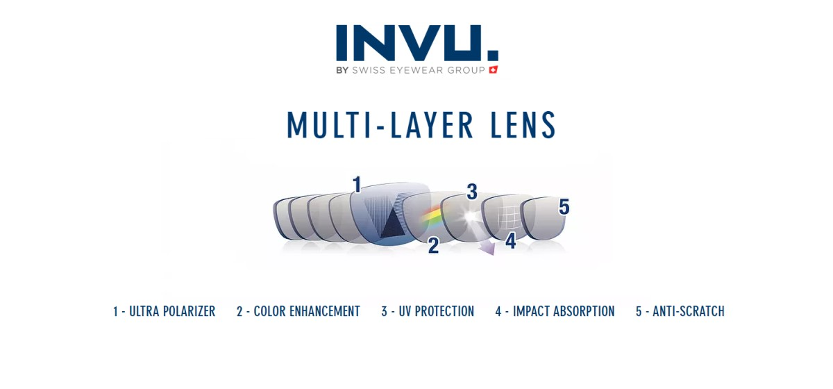 INVU Sunglasses – Swiss engineered for comfort