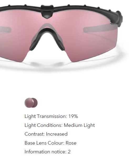 Oakley Prizm TR22 lens info